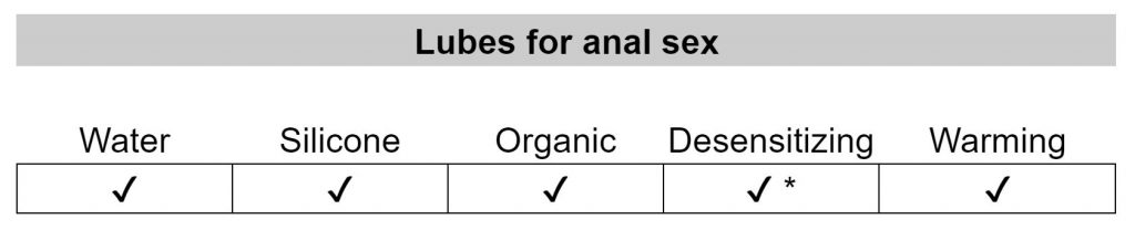 lubes you can use for anal sex